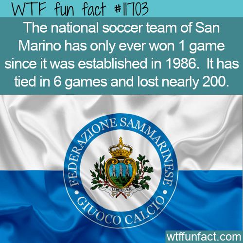 WTF Fun Fact -San Marino's Horrible Record