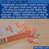WTF Fun Fact – Sweethearts Conversation Hearts