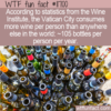 WTF Fun Fact – Top Wine Consumers