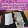 WTF Fun Fact – Waitresses Should Always Smile(y Face)