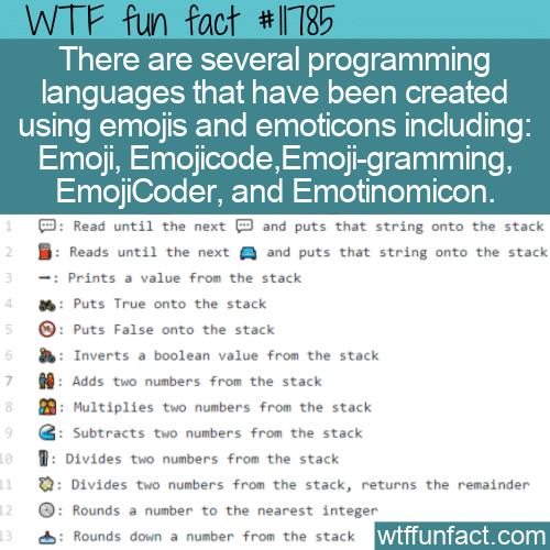WTF Fun Fact - Emoji-Based Programming Languages