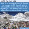 WTF Fun Fact – Mt. Everest Trash Deposit