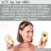 WTF Fun Fact – Dating Profiles Secret Ingredient: Guacamole
