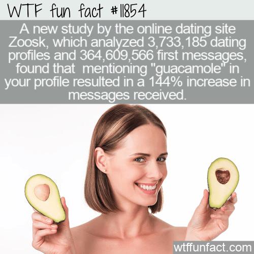 WTF Fun Fact - Dating Profiles Secret Ingredient_ Guacamole