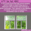 WTF Fun Fact – Green Landscape Helps Students
