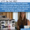 WTF Fun Fact – Portable Dialysis Machine