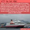 WTF Fun Fact – Sakte-TV or Slow TV