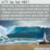 WTF Fun Fact – Tsunamis Are Hardly Noticeable At Sea