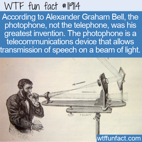 WTF Fun Fact - Alexander Graham Bell's Greatest Invention