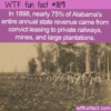 WTF Fun Fact – Convict Leasing