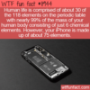 WTF Fun Fact –  Elements For Life Vs. Iphone