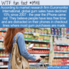 WTF Fun Fact – Smartphones Hurting Chewing Gum Sales