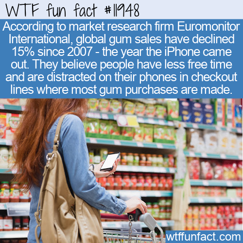 WTF Fun Fact - Smartphones Hurting Chewing Gum Sales
