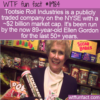 WTF Fun Fact – Tootsie Roll Industries & Ellen Gordon