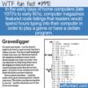WTF Fun Fact – Type-in Programs