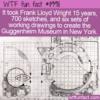 WTF Fun Fact – Guggenheim Museum Design Details