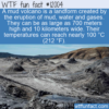 WTF Fun Fact – Mud Volcano