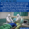 WTF Fun Fact – Covid-19 Life Expectancy