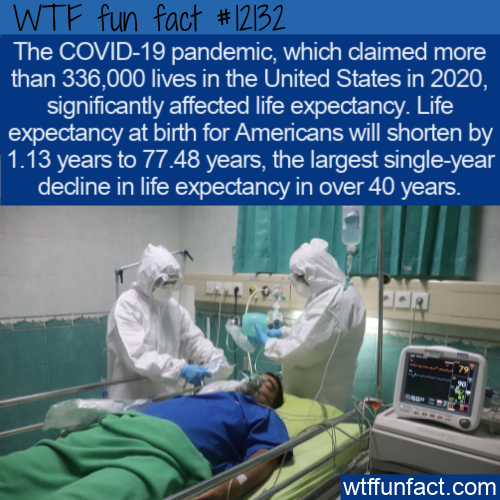 WTF Fun Fact - Covid-19 Life Expectancy