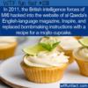 WTF Fun Fact –  Inspire's Mojito Cupcake Recipe
