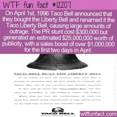 WTF Fun Fact - Taco Liberty Bell